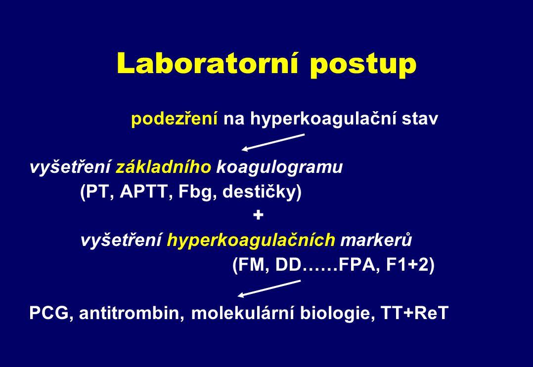 Laboratorní postup vyšetření základního koagulogramu