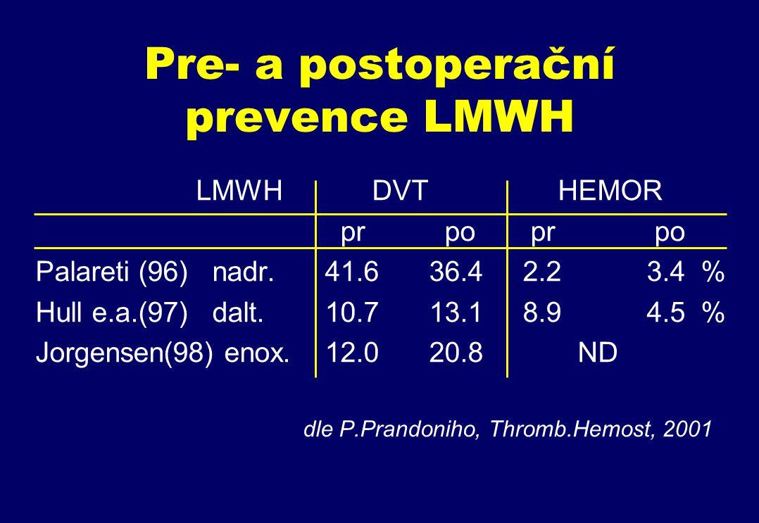 Pre- a postoperační prevence LMWH