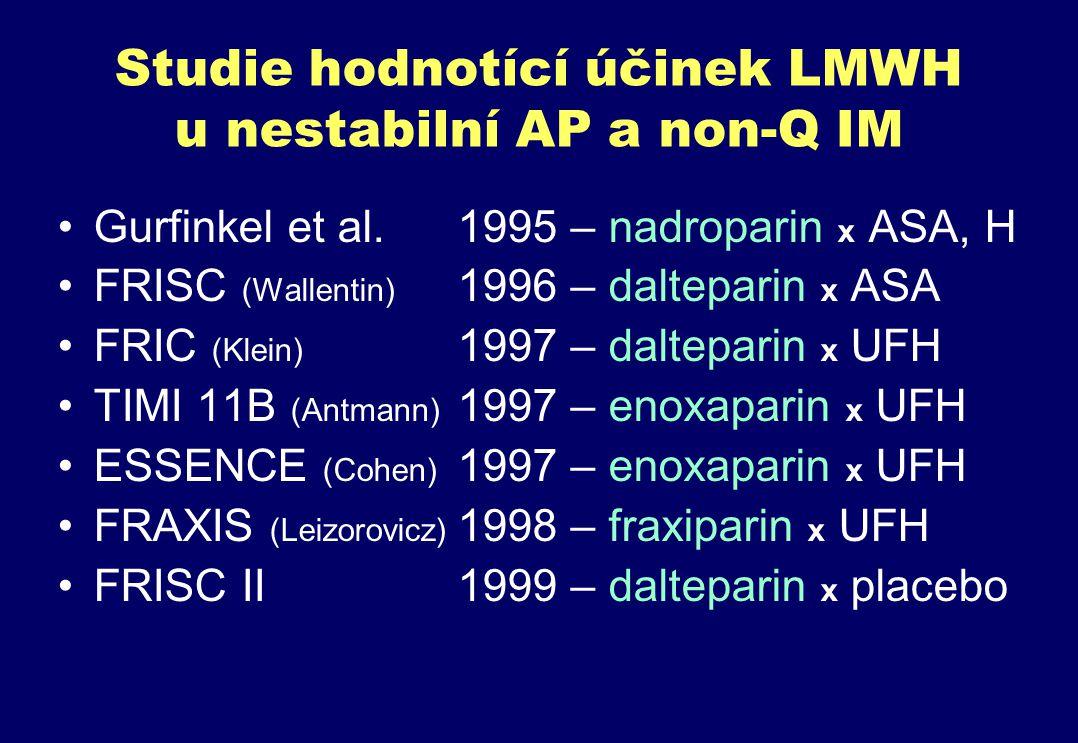 Studie hodnotící účinek LMWH u nestabilní AP a non-Q IM