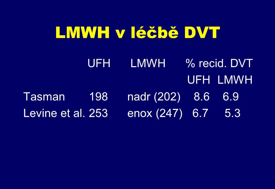 LMWH v léčbě DVT UFH LMWH % recid. DVT UFH LMWH