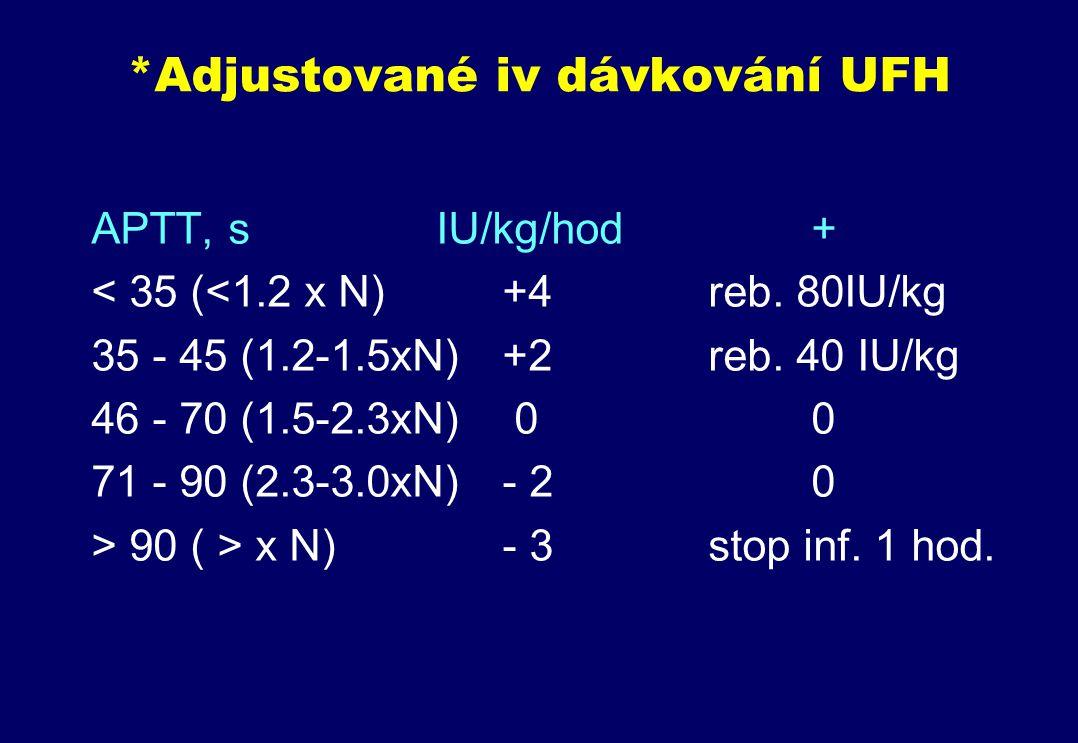 *Adjustované iv dávkování UFH