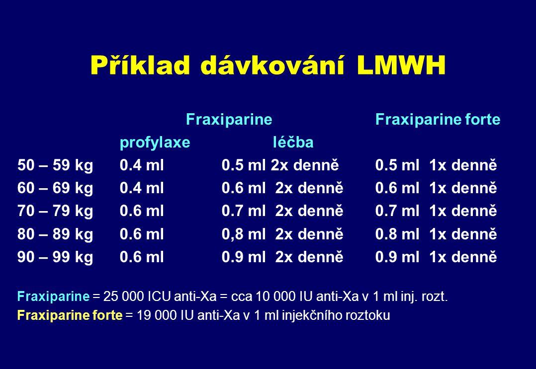 Příklad dávkování LMWH