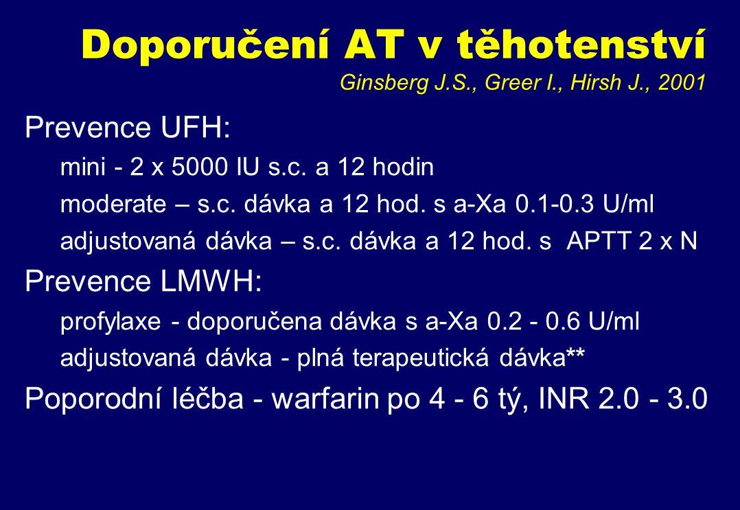 Doporučení AT v těhotenství Ginsberg J.S., Greer I., Hirsh J., 2001