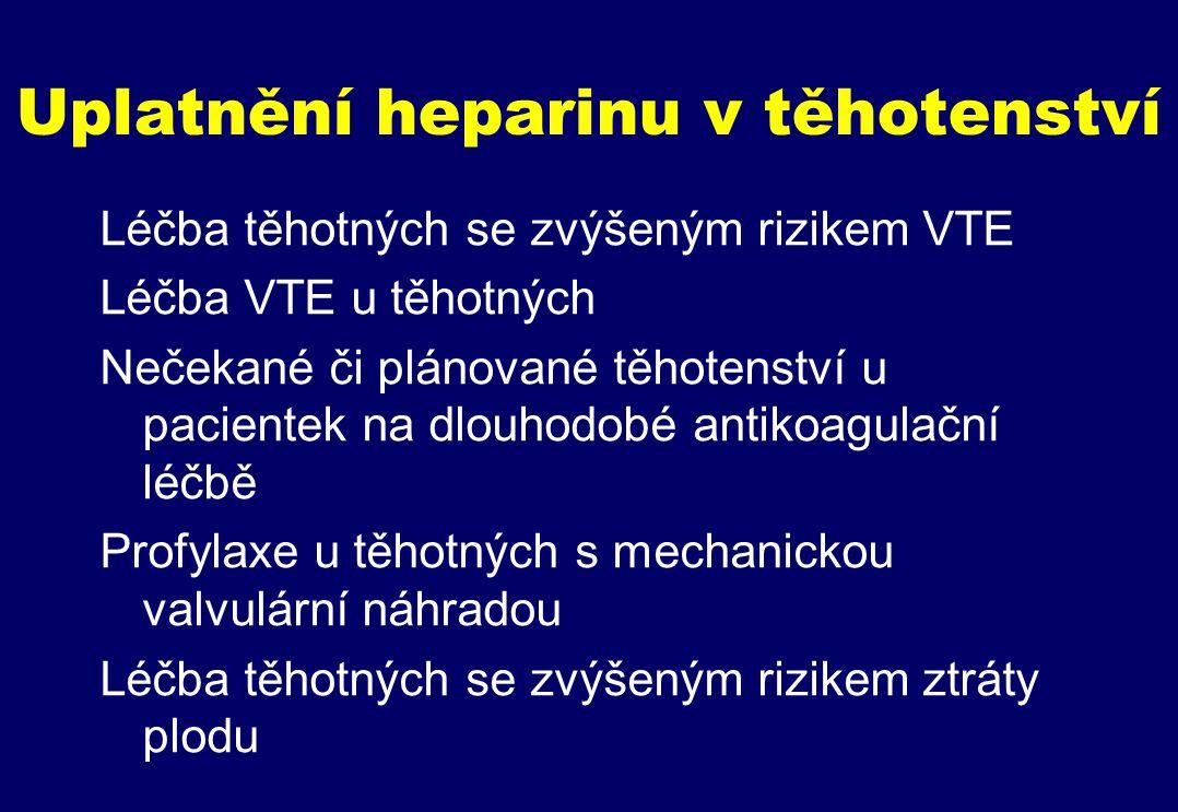 Uplatnění heparinu v těhotenství