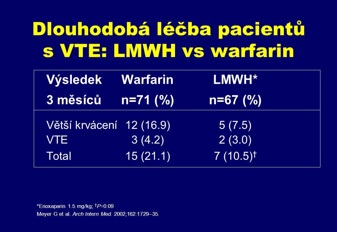Dlouhodobá léčba pacientů s VTE: LMWH vs warfarin