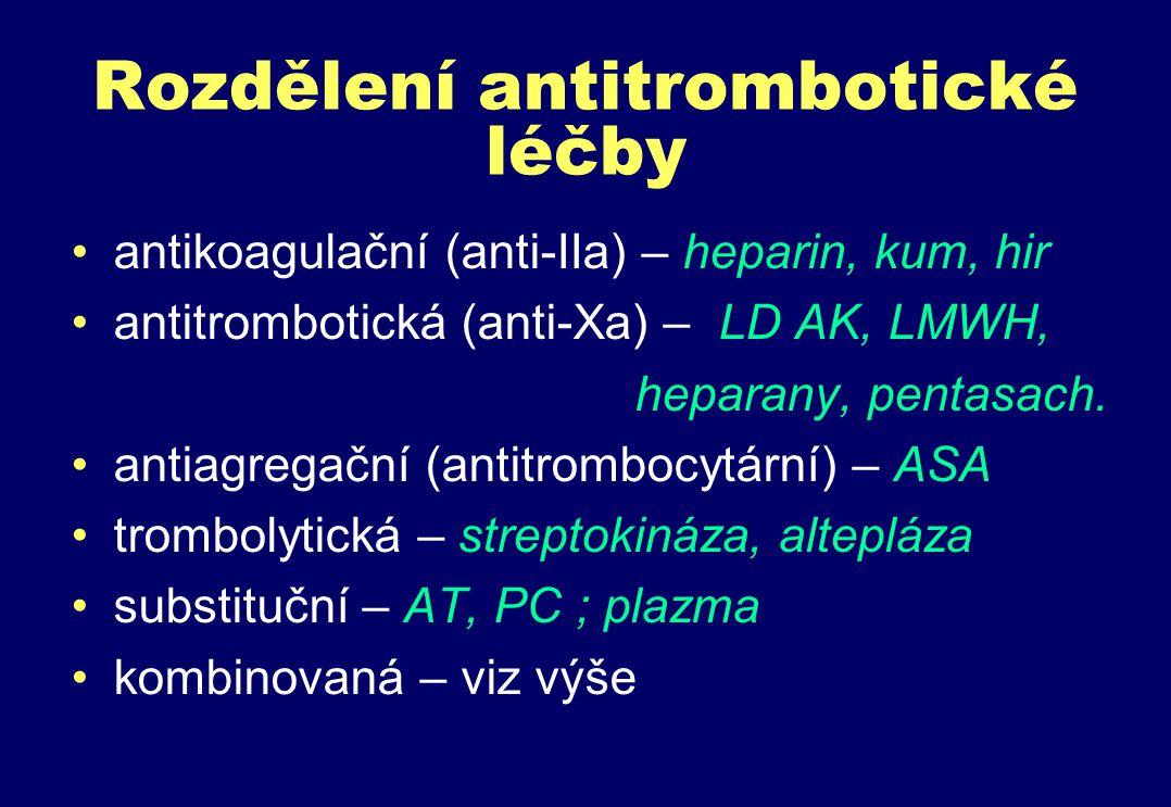 Rozdělení antitrombotické léčby