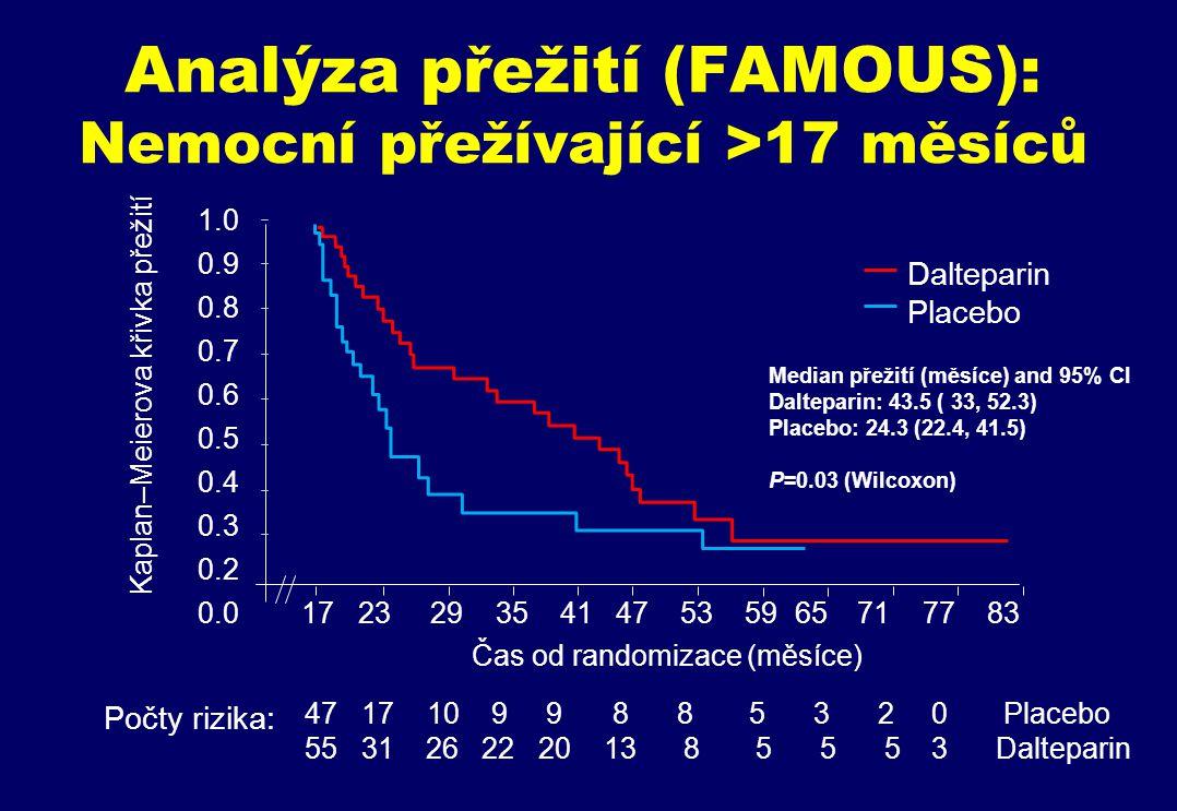 Analýza přežití (FAMOUS): Nemocní přežívající >17 měsíců