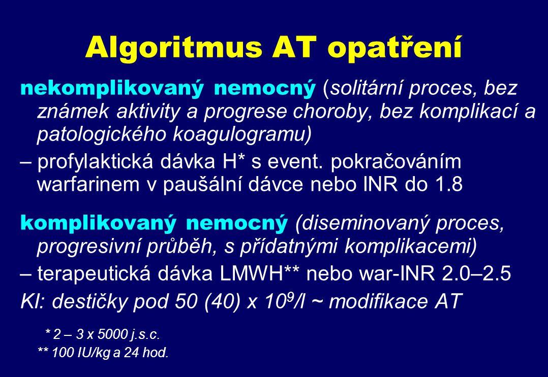 Algoritmus AT opatření