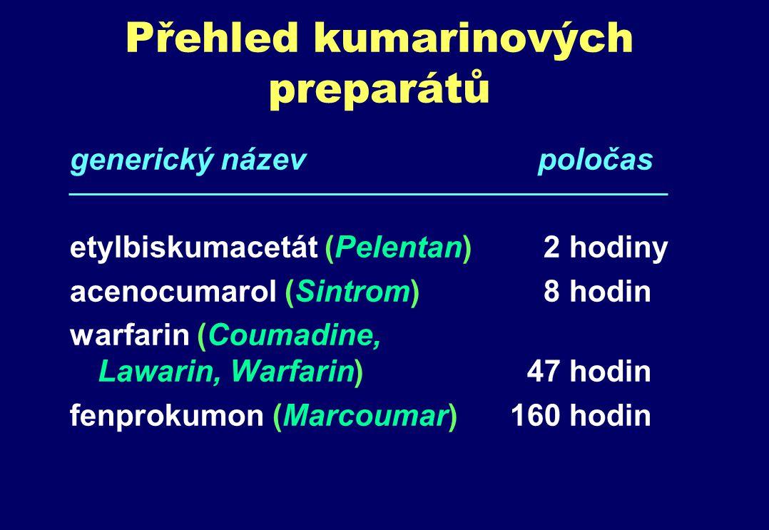 Přehled kumarinových preparátů