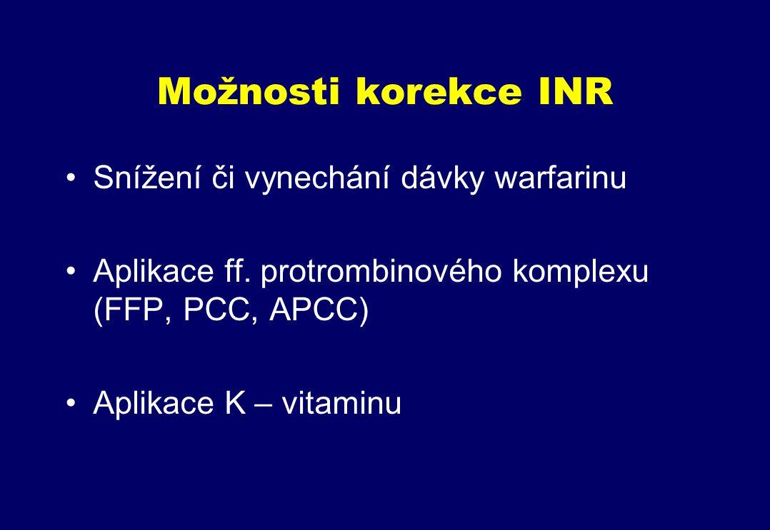 Možnosti korekce INR Snížení či vynechání dávky warfarinu