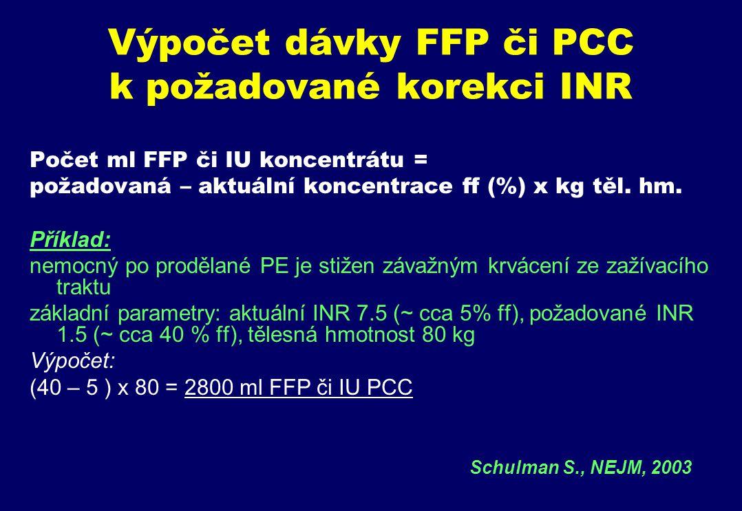 Výpočet dávky FFP či PCC k požadované korekci INR