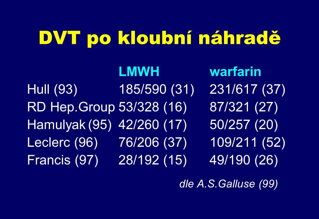DVT po kloubní náhradě LMWH warfarin