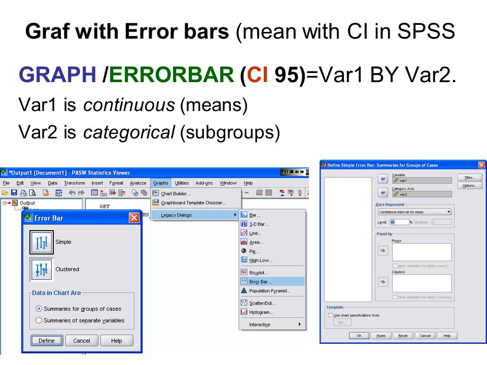 Graf with Error bars (mean with CI in SPSS