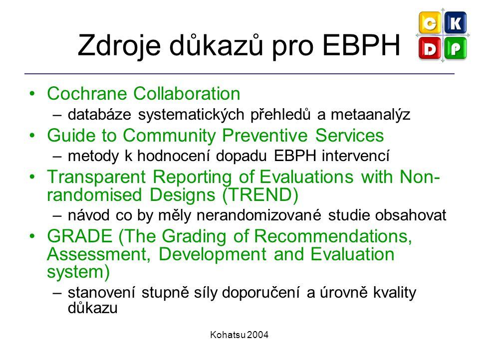 Zdroje důkazů pro EBPH Cochrane Collaboration