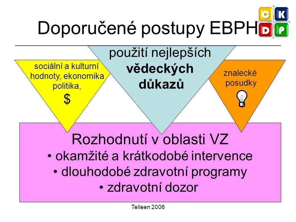 Doporučené postupy EBPH