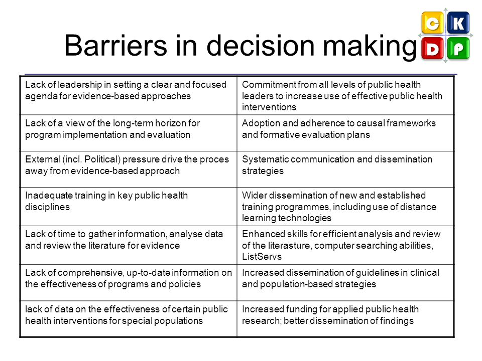 Barriers in decision making