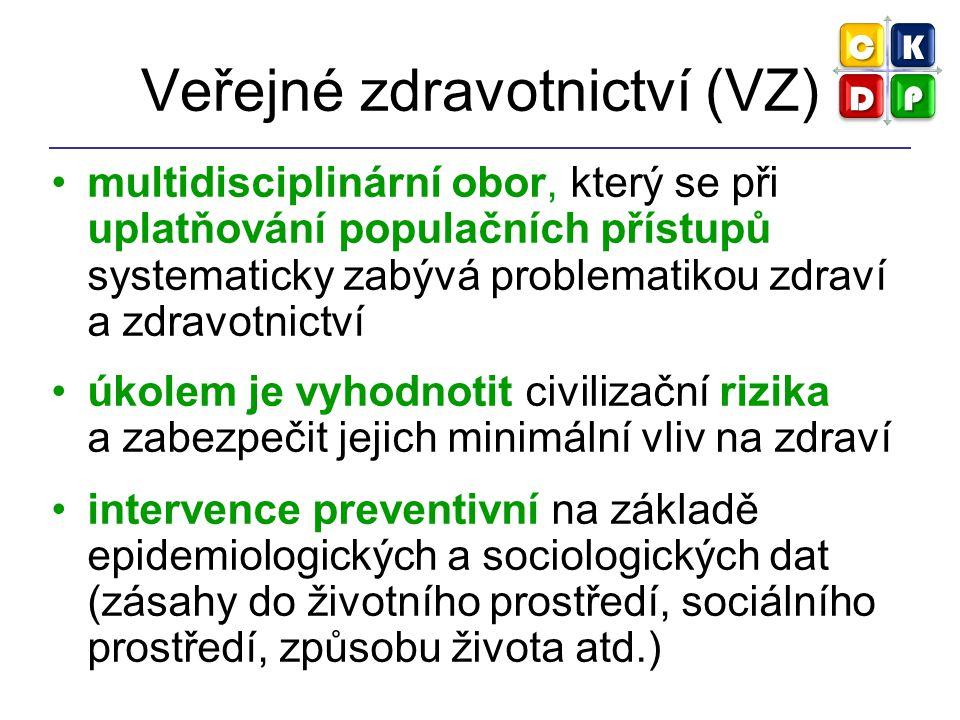 Veřejné zdravotnictví (VZ)