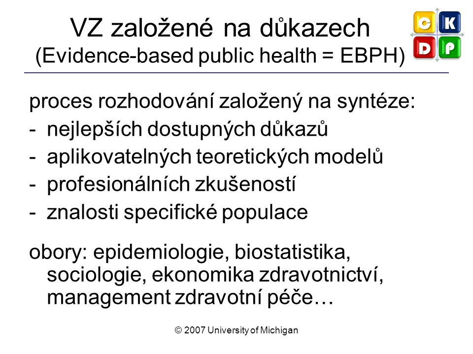 VZ založené na důkazech (Evidence-based public health = EBPH)