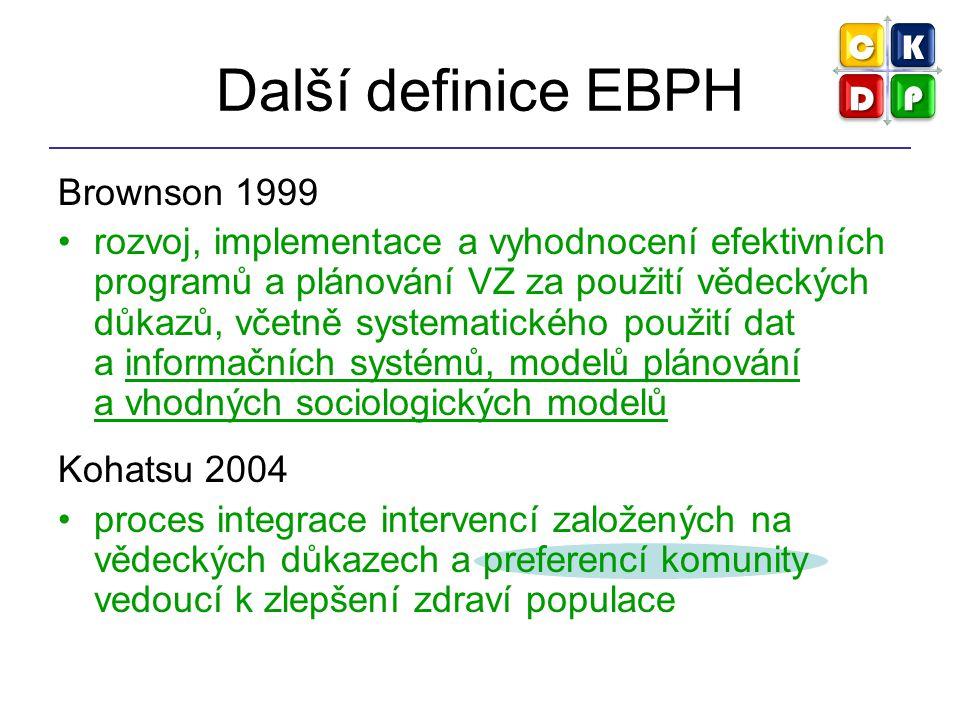 Další definice EBPH Brownson 1999