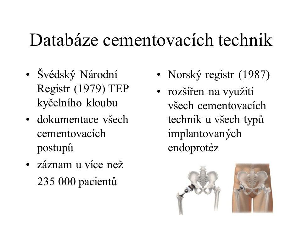 Databáze cementovacích technik