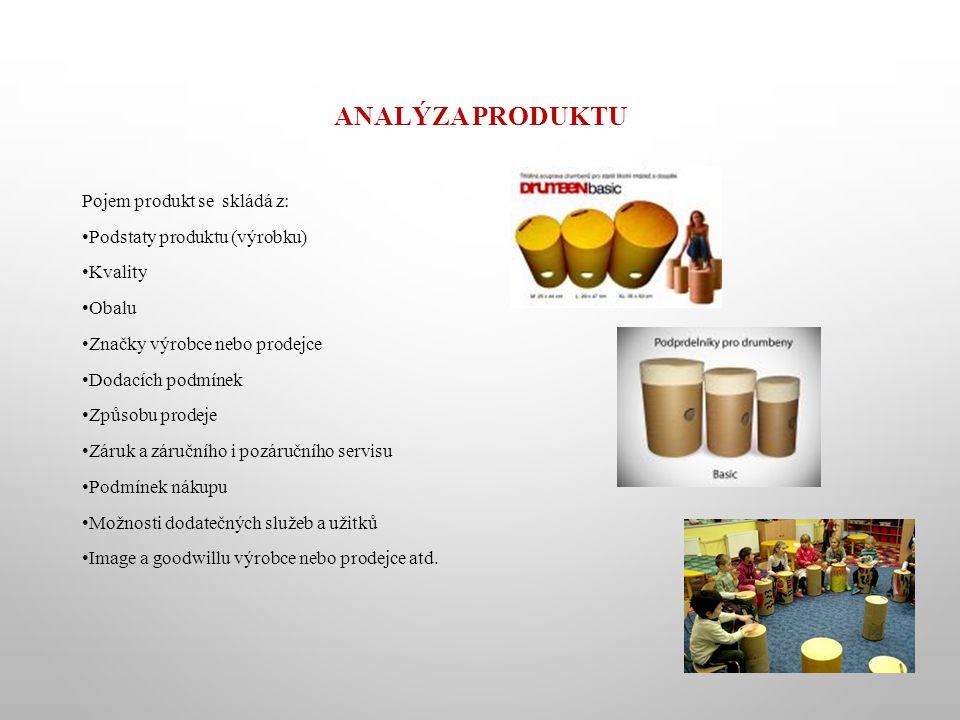 ANALÝZA PRODUKTU Pojem produkt se skládá z: