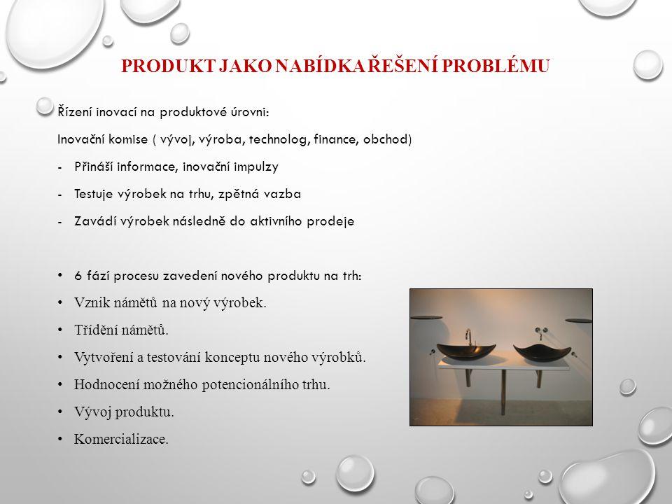 Produkt jako nabídka řešení problému