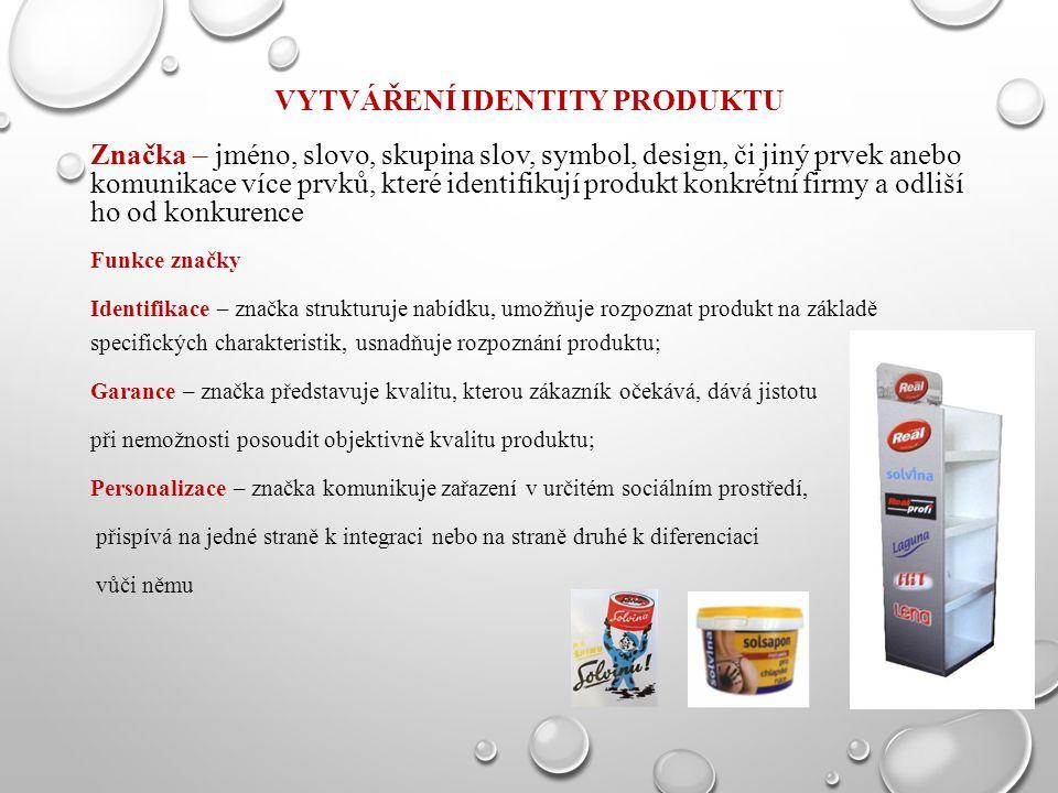 Vytváření identity produktu
