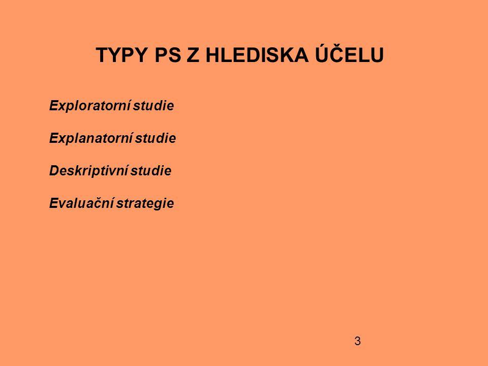 TYPY PS Z HLEDISKA ÚČELU