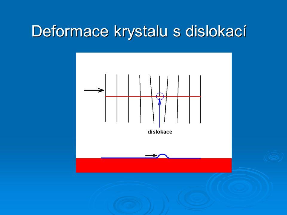 Deformace krystalu s dislokací