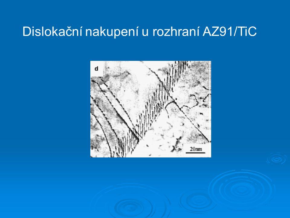 Dislokační nakupení u rozhraní AZ91/TiC