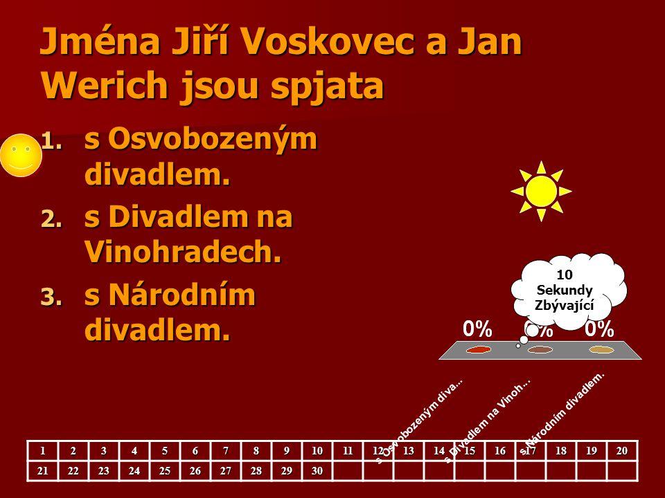 Jména Jiří Voskovec a Jan Werich jsou spjata