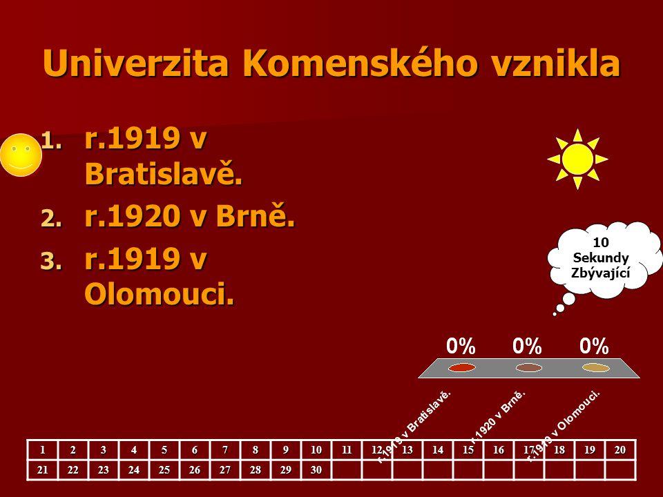 Univerzita Komenského vznikla