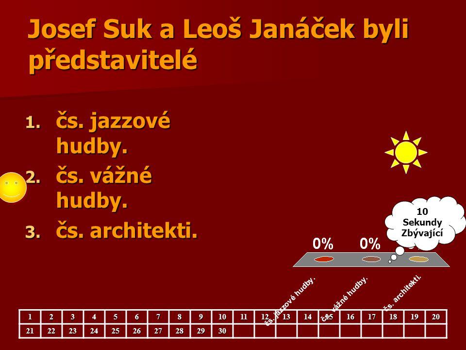 Josef Suk a Leoš Janáček byli představitelé