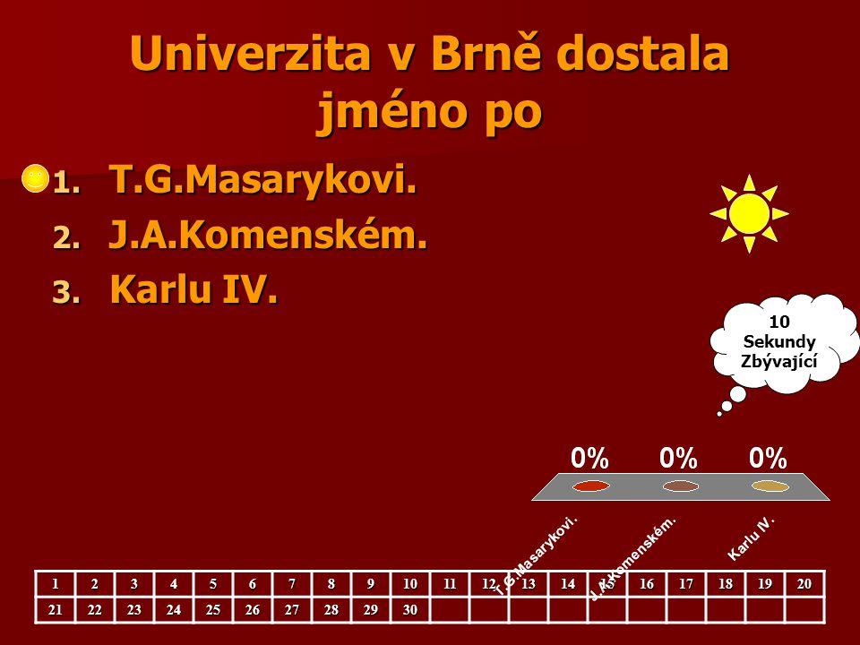 Univerzita v Brně dostala jméno po