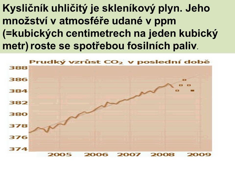 Kysličník uhličitý je skleníkový plyn