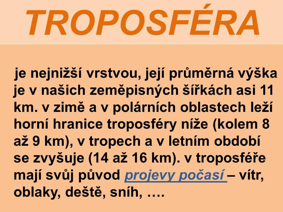 TROPOSFÉRA