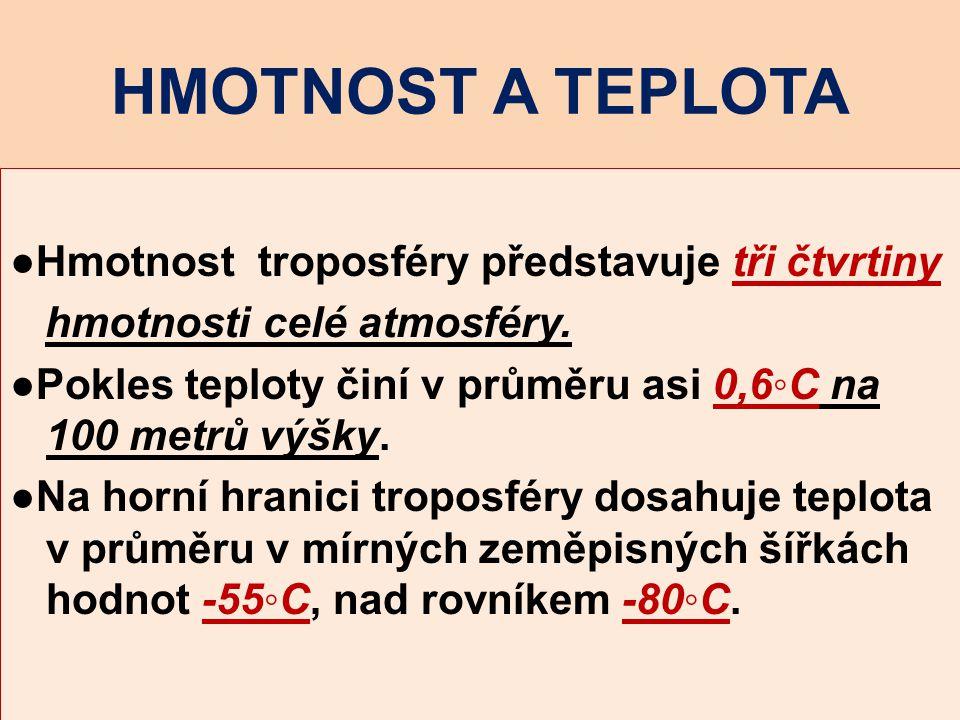 HMOTNOST A TEPLOTA