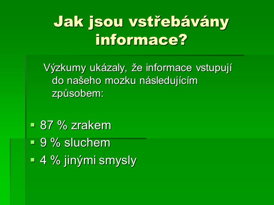 Jak jsou vstřebávány informace