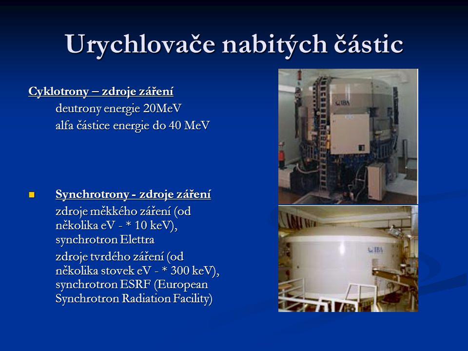 Urychlovače nabitých částic