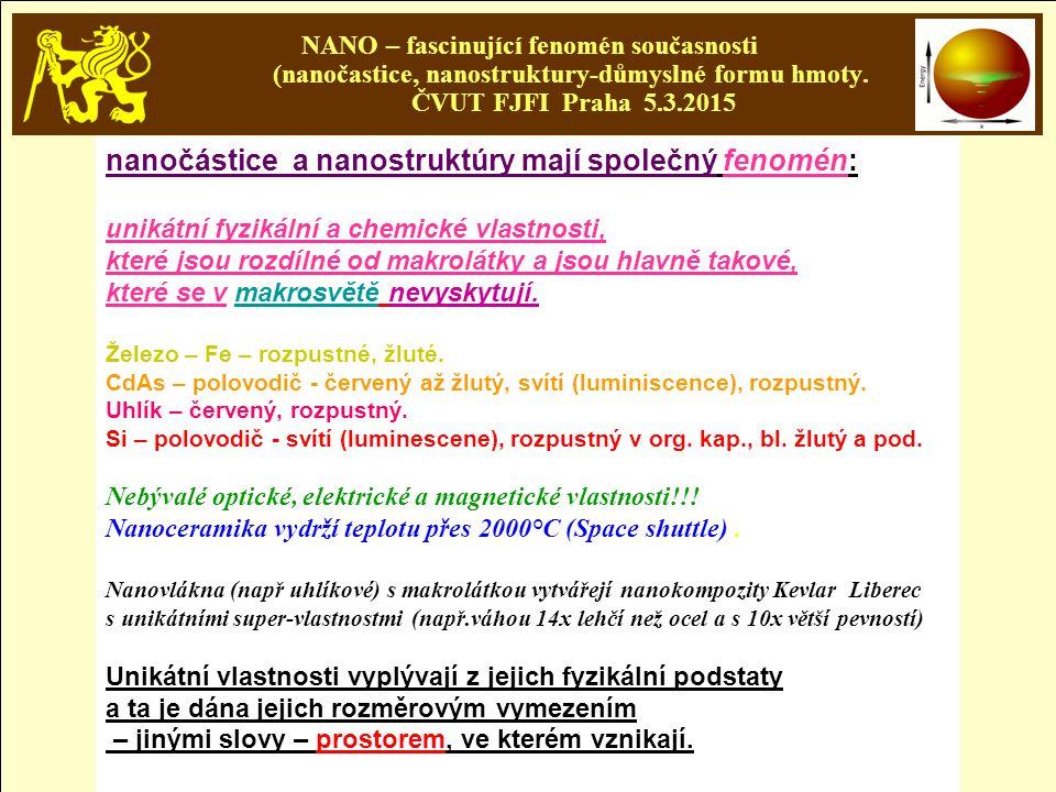 nanočástice a nanostruktúry mají společný fenomén: