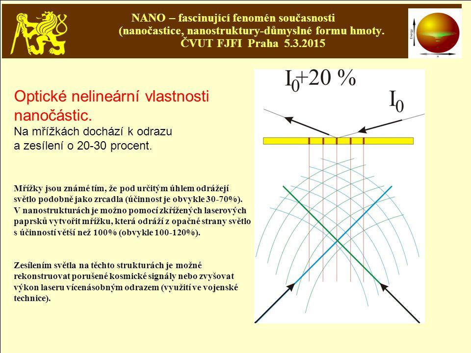 Optické nelineární vlastnosti nanočástic.