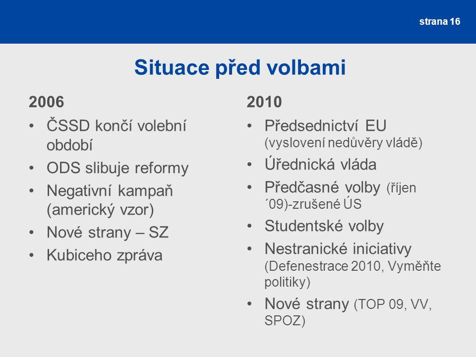 Situace před volbami 2006 2010 ČSSD končí volební období