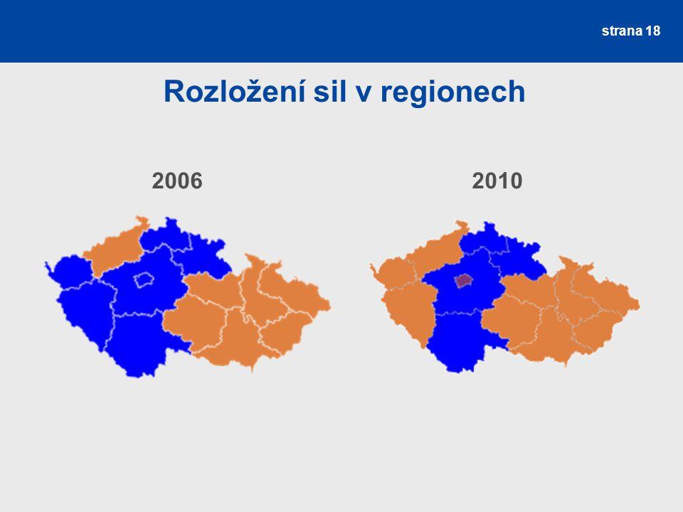 Rozložení sil v regionech