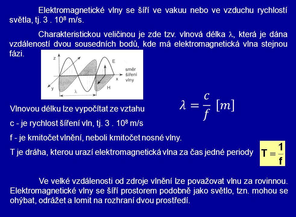 Vlnovou délku lze vypočítat ze vztahu