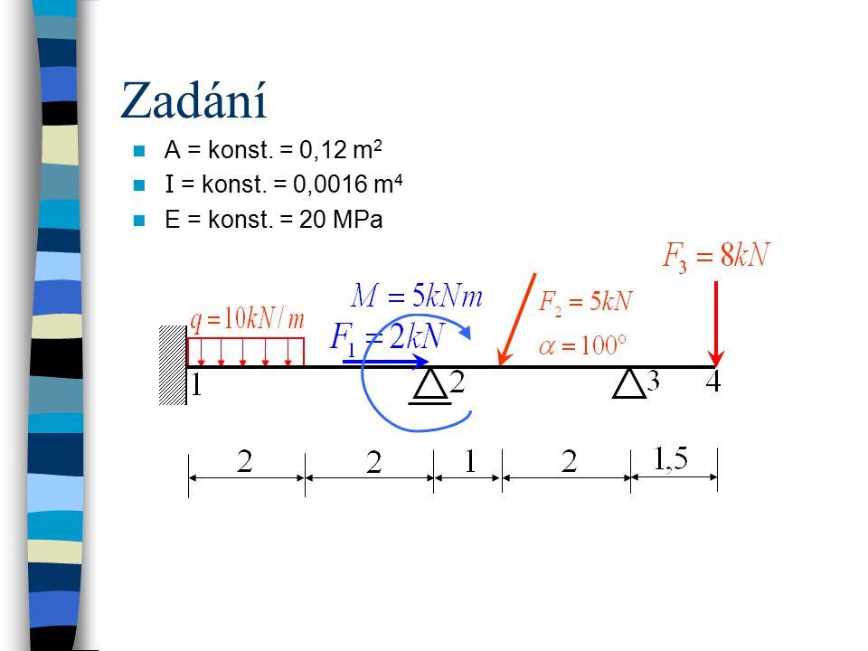 Zadání A = konst. = 0,12 m2 I = konst. = 0,0016 m4 E = konst. = 20 MPa