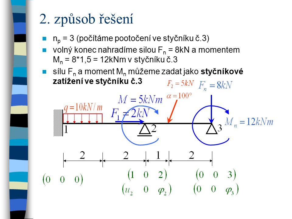 2. způsob řešení np = 3 (počítáme pootočení ve styčníku č.3)