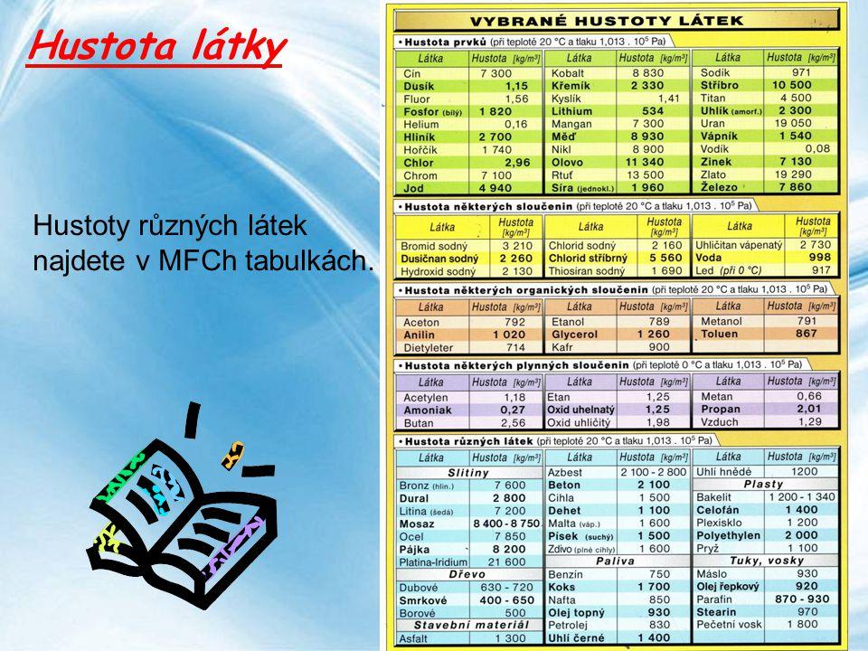 Hustota látky Hustoty různých látek najdete v MFCh tabulkách.
