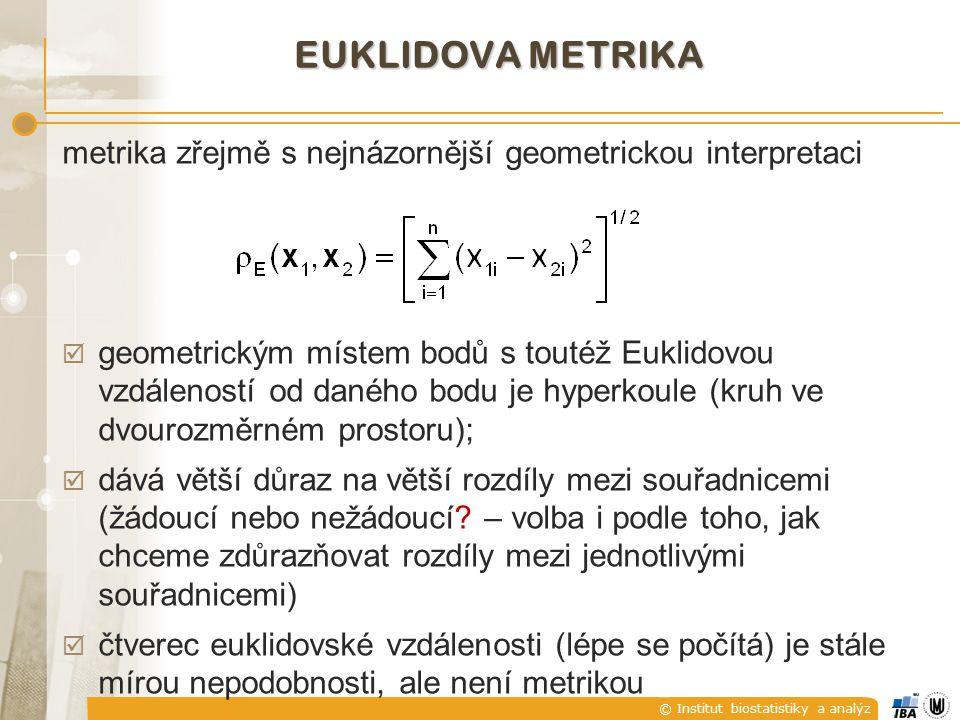 euklidova metrikA metrika zřejmě s nejnázornější geometrickou interpretaci.