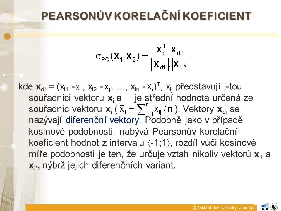 pearsonův korelační koeficient