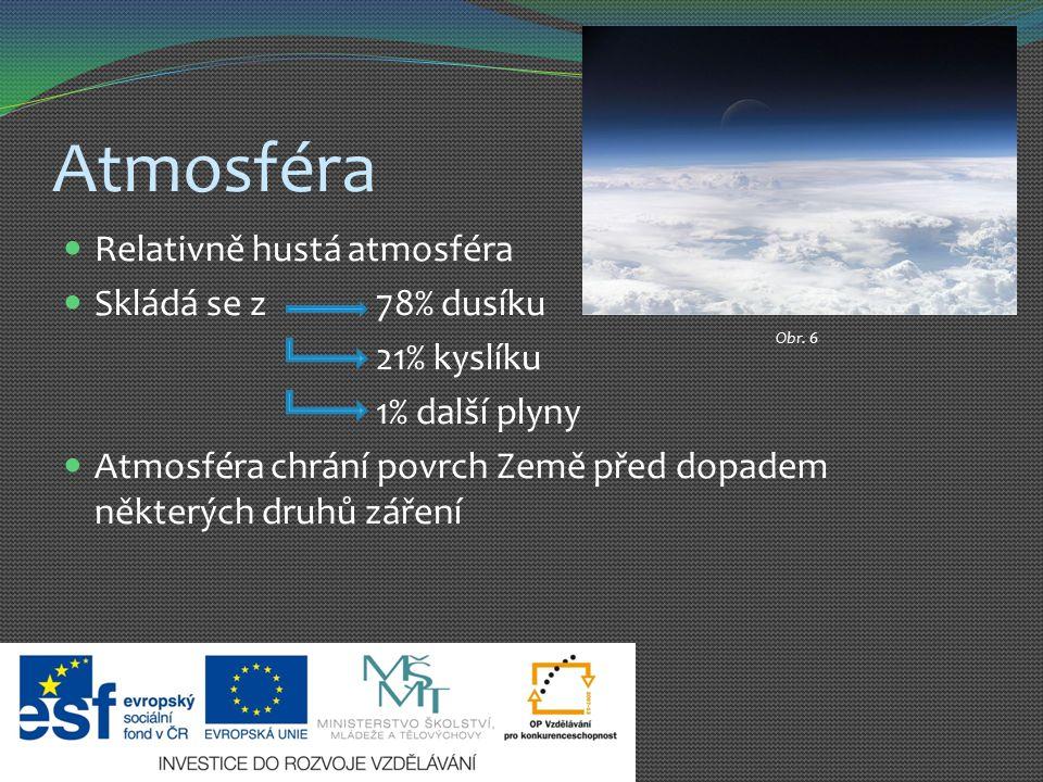 Atmosféra Relativně hustá atmosféra Skládá se z 78% dusíku
